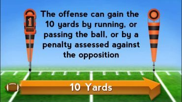 Football-101-Chapter-5-How-the-game-is-played-attachment