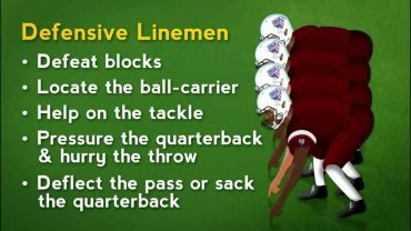 Football-101-Chapter-7-Defense-attachment