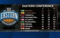 Inside-The-NBA-Eastern-Conference-Playoff-Race-Updated-NBA-on-TNT-attachment