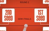 WNBA-Playoff-Format-Explained-attachment