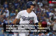 Dodgers-rookie-Cody-Bellinger-is-off-to-historic-start-attachment