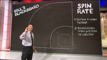 Bills-Blackboard-What-Is-Spin-Rate-attachment